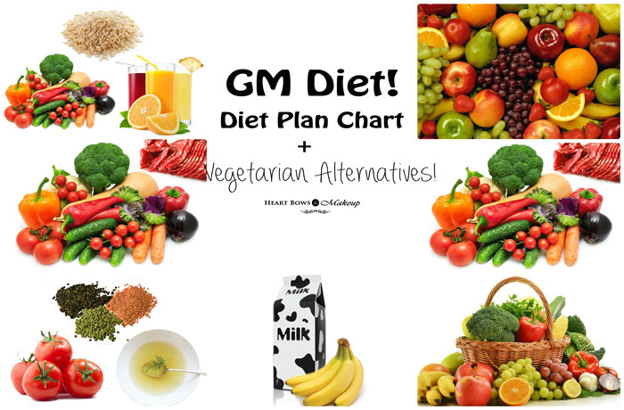 GM Diet Chart Plan GM Vegetarian Diet Alternatives