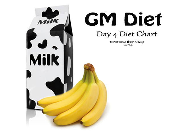 GM Diet Day 5 | Vegetarian and Non-Vegetarian Version