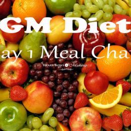 GM Diet Plan Vegetarian Diet Chart: My Daily Meal Plan & Experience!