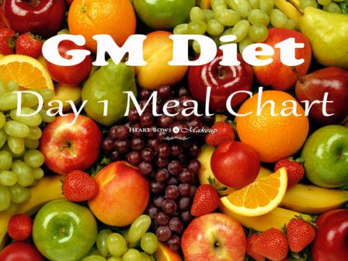 GM Diet Plan Vegetarian Diet Chart: My Daily Meal Plan & Experience!