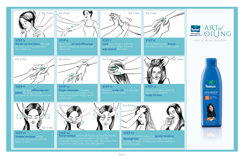 Parachute Advansed Knowledge Centre Art of Oiling Tips