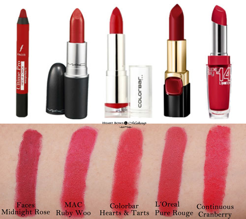 10 Best Matte Red Lipsticks In India: Review, Swatches & Prices ...