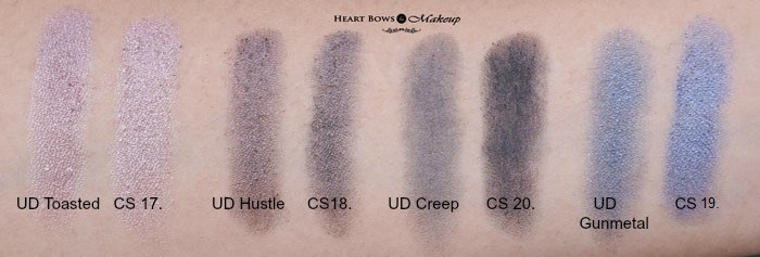 Best Urban Decay Naked Eyeshadow Palette Dupe Swatches Review