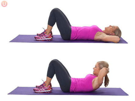 Top Exercises At Home For A Flat Stomach