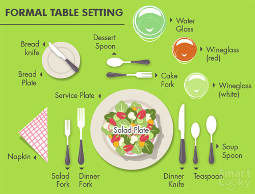 Fine dining etiquette table manners one should know for Table etiquette